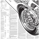 MGB Haynes Manual